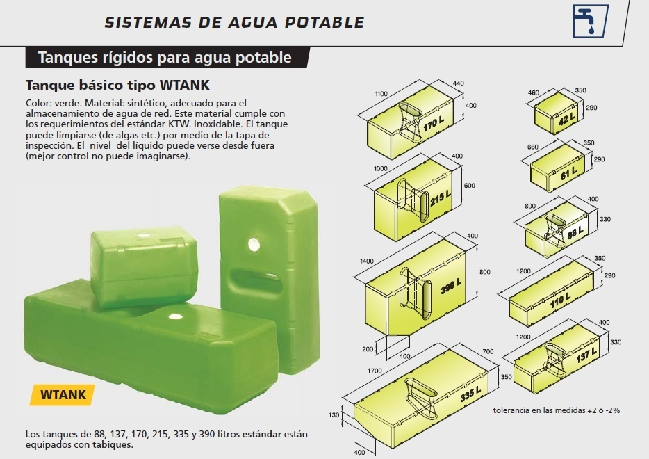 Dorable Depositos Para Almacenar Agua Galería - Ideas de Decoración ...