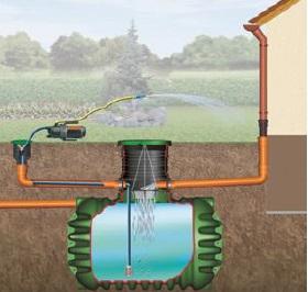 Kit agua de lluvia soterrado l portes incluidos - Deposito de agua de lluvia ...